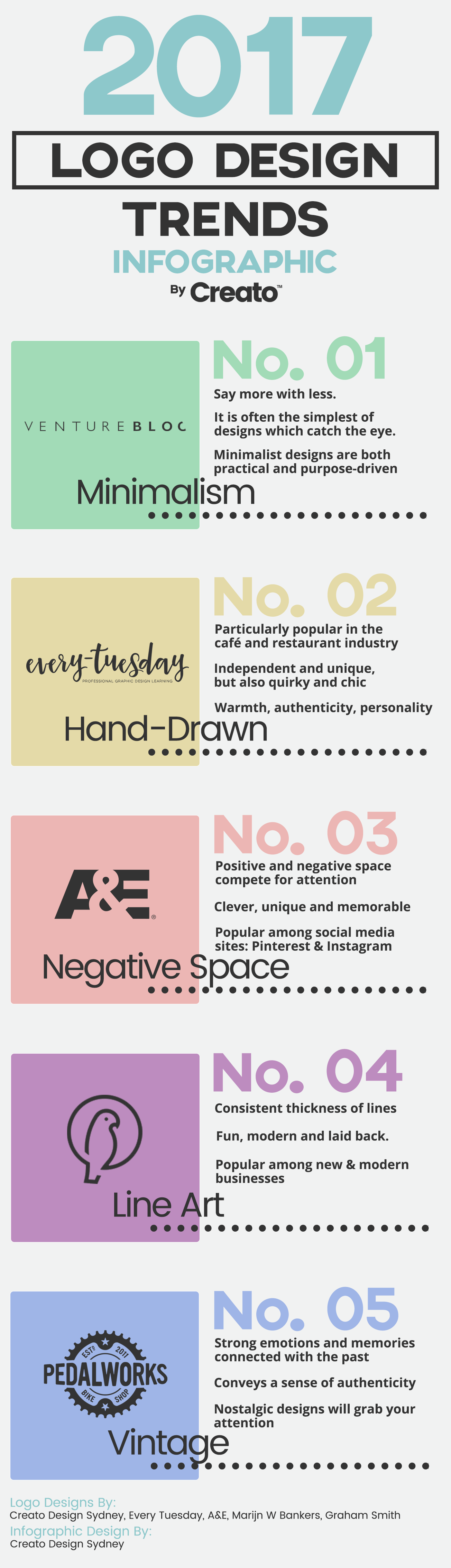2017 logo design trends infographic